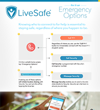 LiveSafe Emergency Options